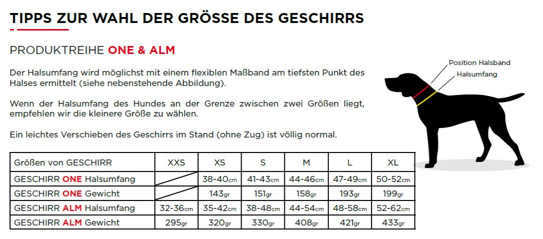alm-geschirr-tabelle